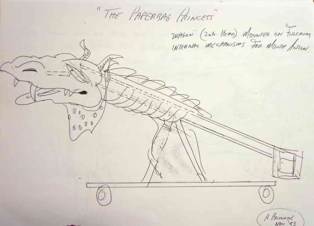 line drawing design for a puppet dragon worked by a fulcrum
